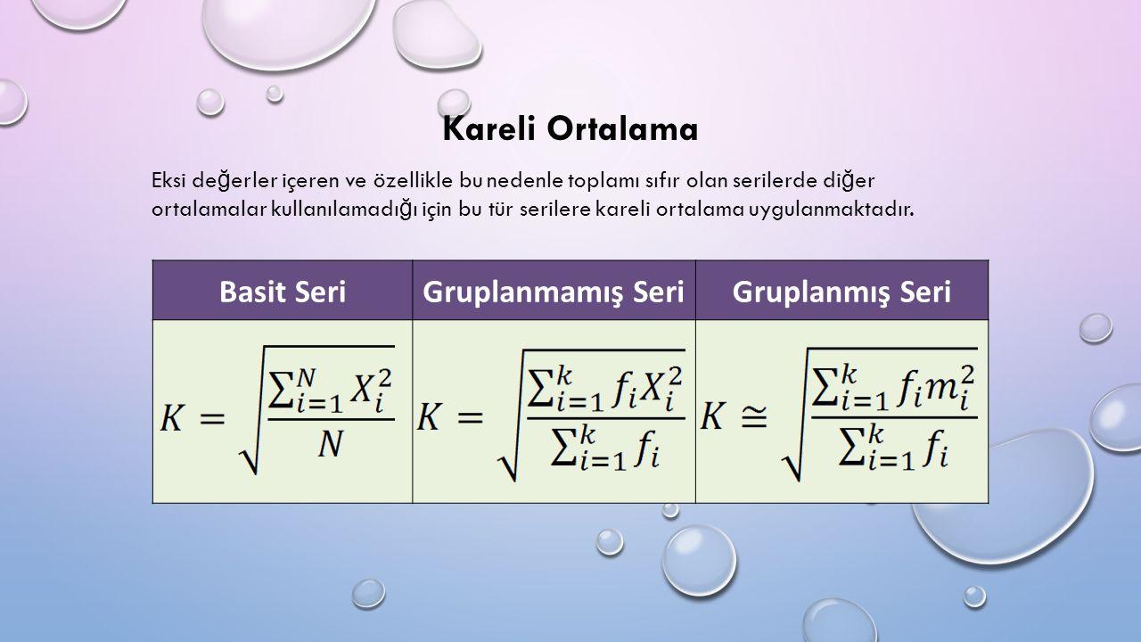 Basit SeriGruplanmamış SeriGruplanmış Seri Kareli Ortalama Eksi de ğ erler içeren ve özellikle bu nedenle toplamı sıfır olan serilerde di ğ er ortalamalar kullanılamadı ğ ı için bu tür serilere kareli ortalama uygulanmaktadır.
