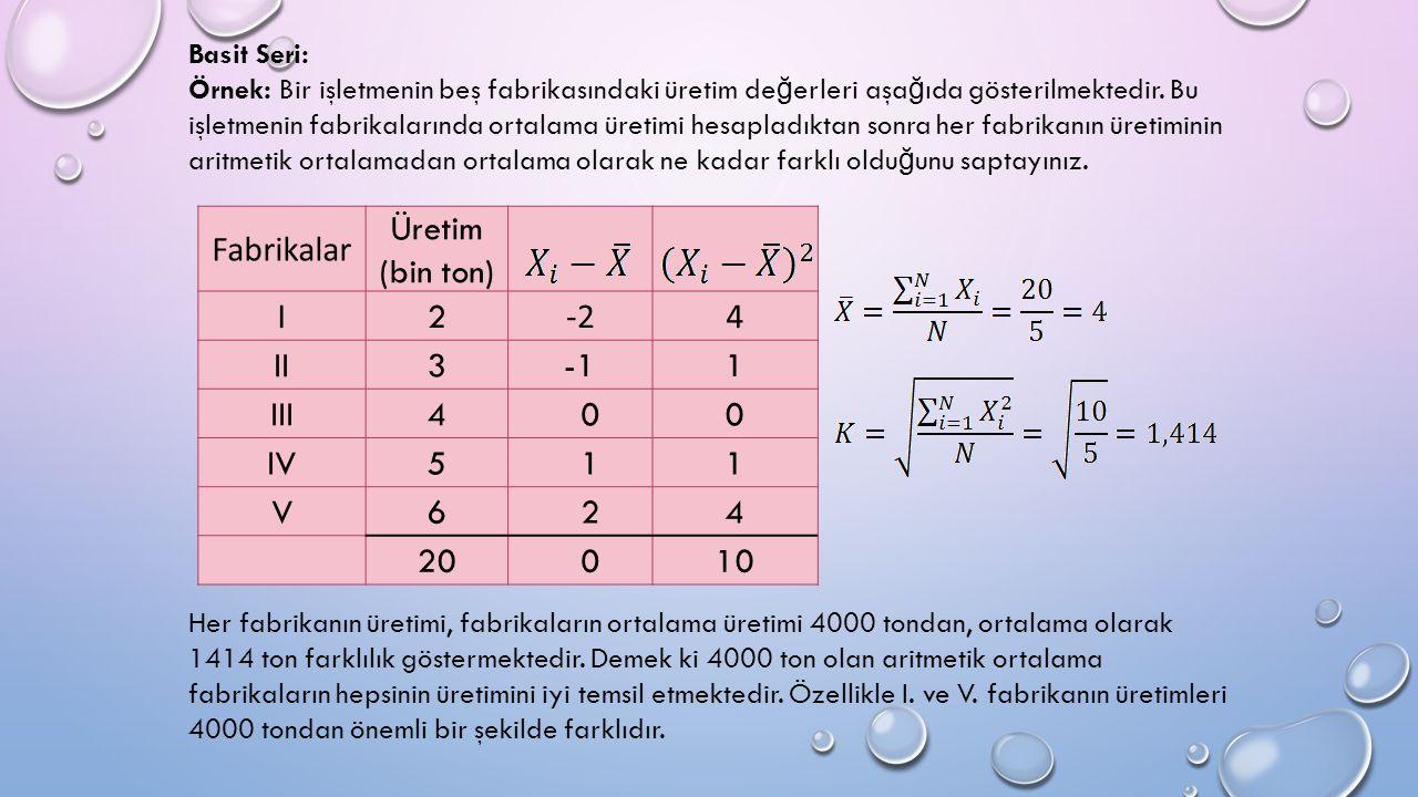 Basit Seri: Örnek: Bir işletmenin beş fabrikasındaki üretim de ğ erleri aşa ğ ıda gösterilmektedir.
