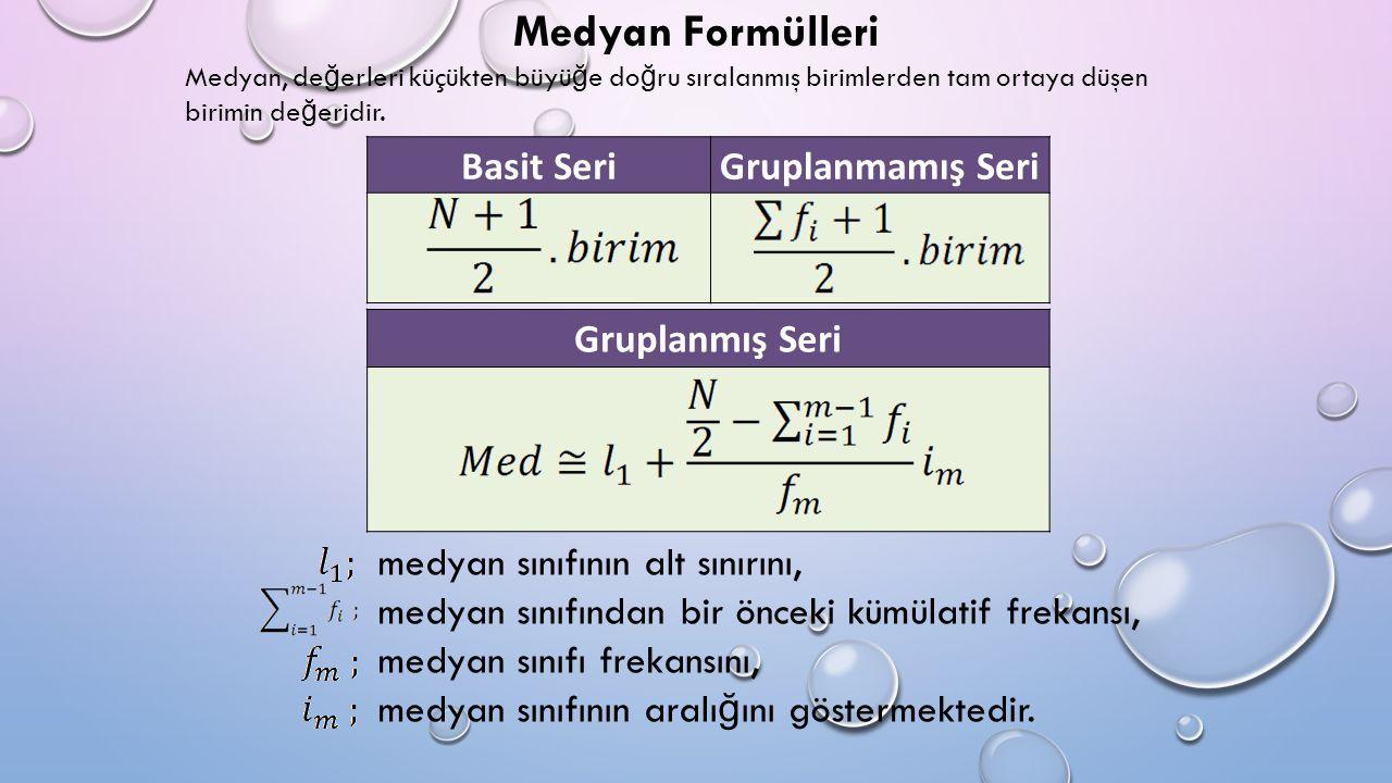 Basit SeriGruplanmamış Seri Medyan Formülleri Medyan, de ğ erleri küçükten büyü ğ e do ğ ru sıralanmış birimlerden tam ortaya düşen birimin de ğ eridir.