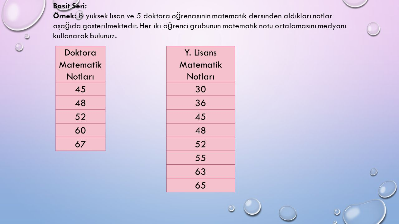 Doktora Matematik Notları 45 48 52 60 67 Basit Seri: Örnek: 8 yüksek lisan ve 5 doktora ö ğ rencisinin matematik dersinden aldıkları notlar aşa ğ ıda gösterilmektedir.