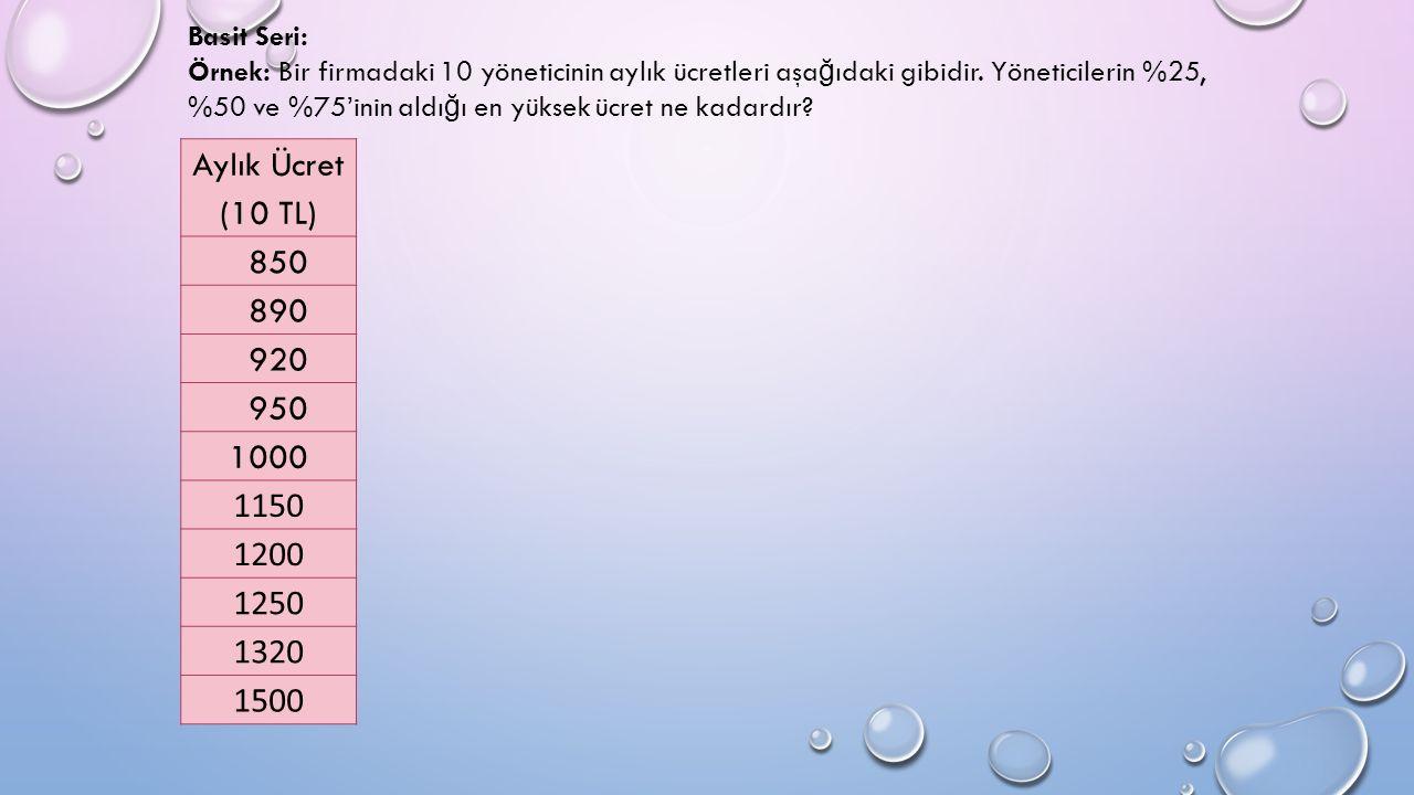 Aylık Ücret (10 TL) 850 890 920 950 1000 1150 1200 1250 1320 1500 Basit Seri: Örnek: Bir firmadaki 10 yöneticinin aylık ücretleri aşa ğ ıdaki gibidir.