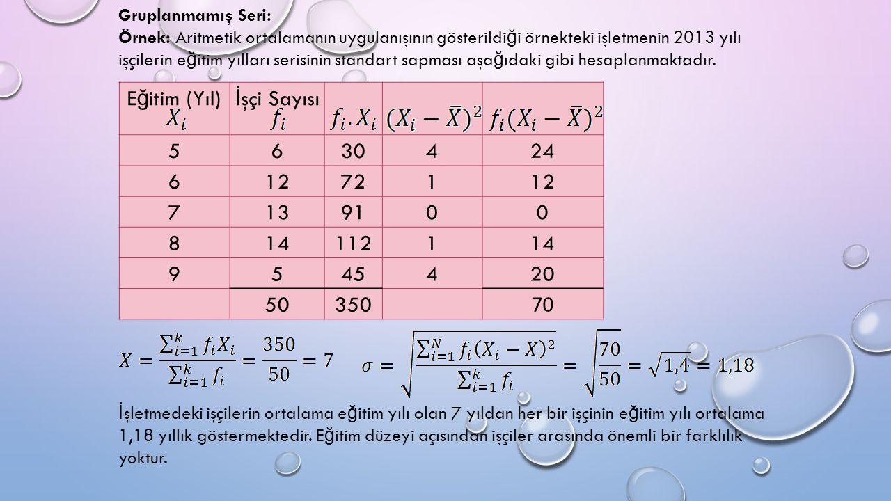 Gruplanmamış Seri: Örnek: Aritmetik ortalamanın uygulanışının gösterildi ğ i örnekteki işletmenin 2013 yılı işçilerin e ğ itim yılları serisinin standart sapması aşa ğ ıdaki gibi hesaplanmaktadır.