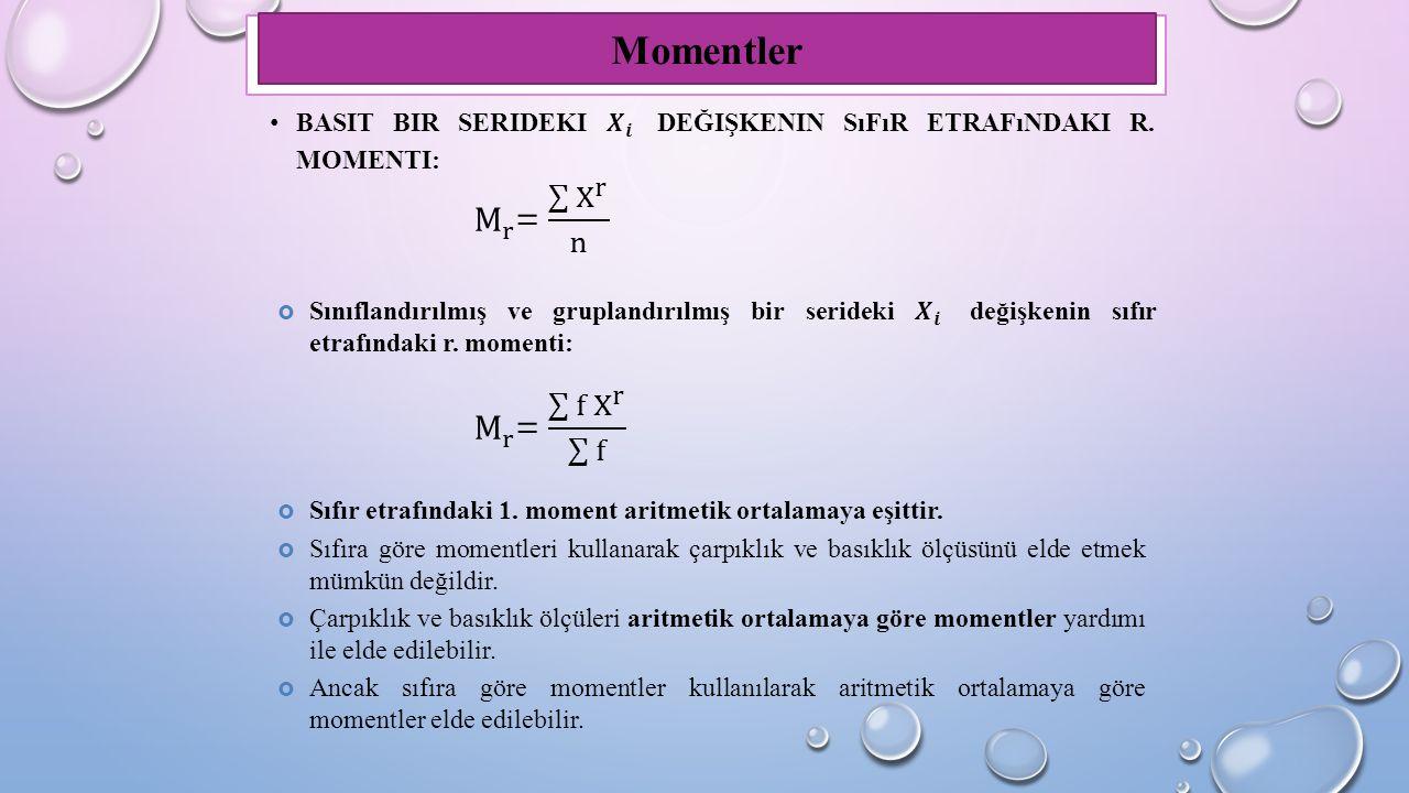  Sıfır etrafındaki 1. moment aritmetik ortalamaya eşittir.