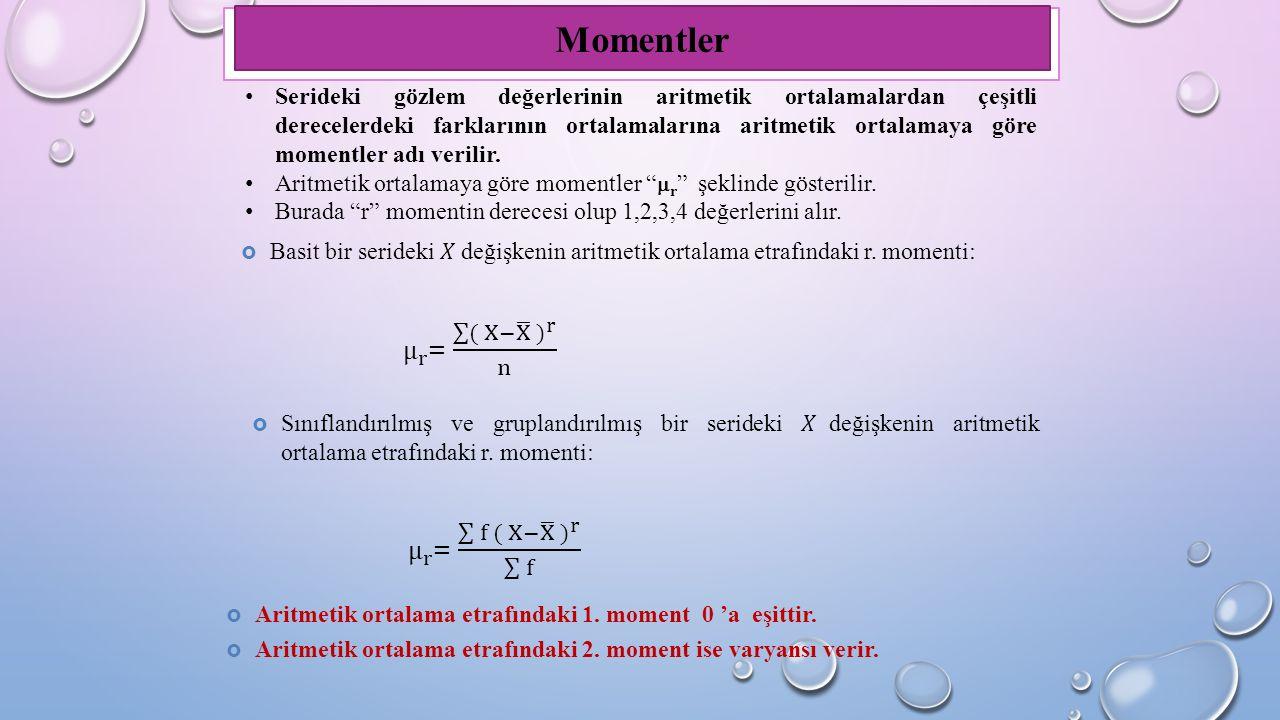 Momentler  Aritmetik ortalama etrafındaki 1.moment 0 'a eşittir.