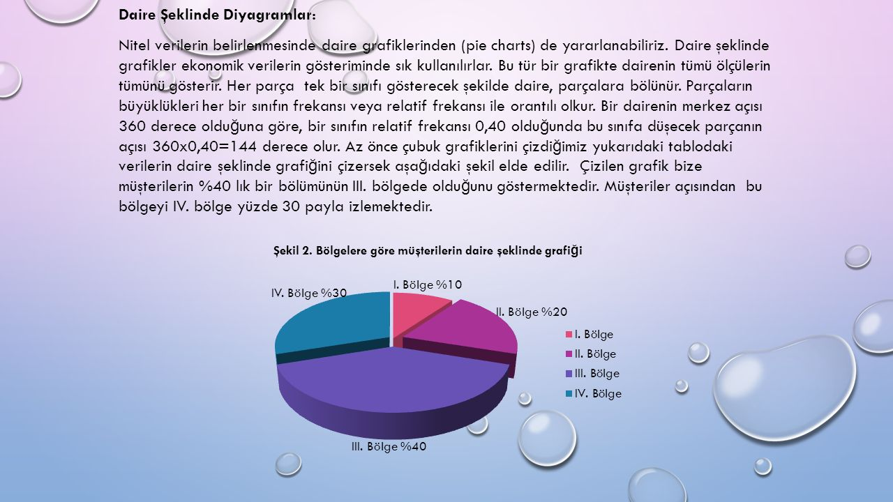 Daire Şeklinde Diyagramlar: Nitel verilerin belirlenmesinde daire grafiklerinden (pie charts) de yararlanabiliriz.