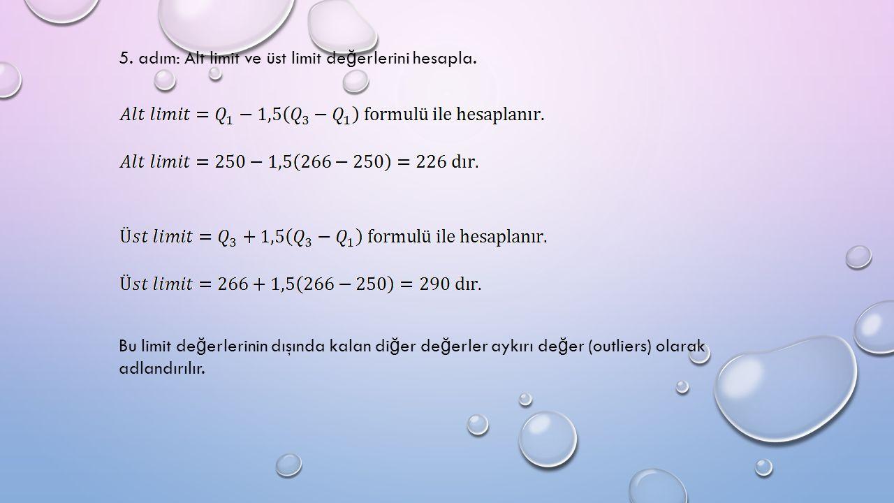 5.adım: Alt limit ve üst limit de ğ erlerini hesapla.