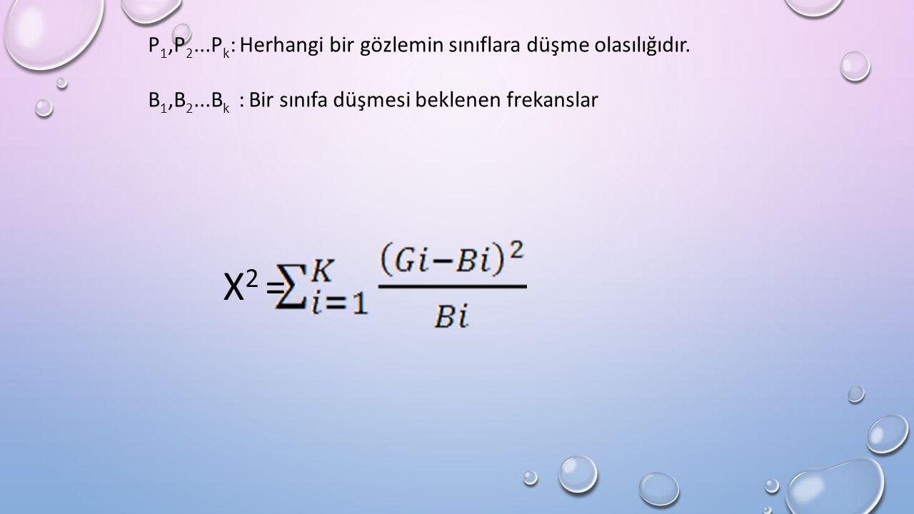 P 1,P 2...P k : Herhangi bir gözlemin sınıflara düşme olasılığıdır.