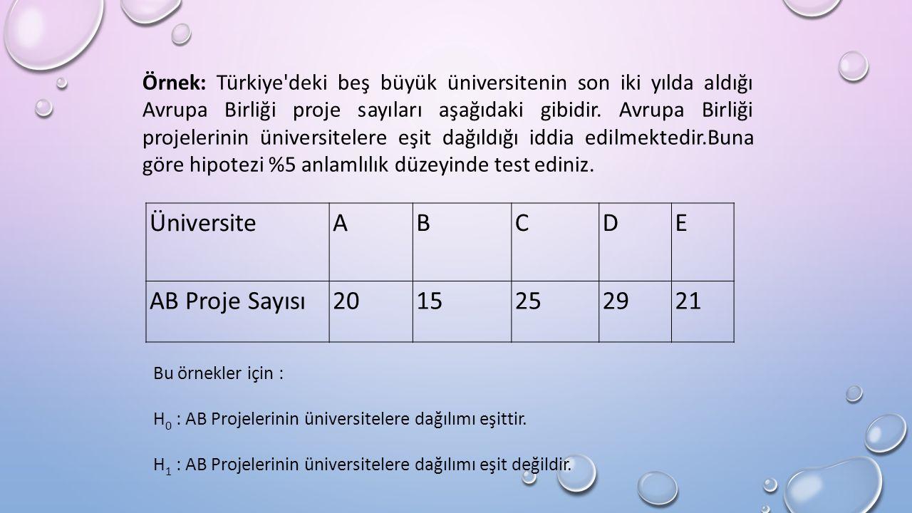 ÜniversiteABCDE AB Proje Sayısı2015252921 Örnek: Türkiye deki beş büyük üniversitenin son iki yılda aldığı Avrupa Birliği proje sayıları aşağıdaki gibidir.