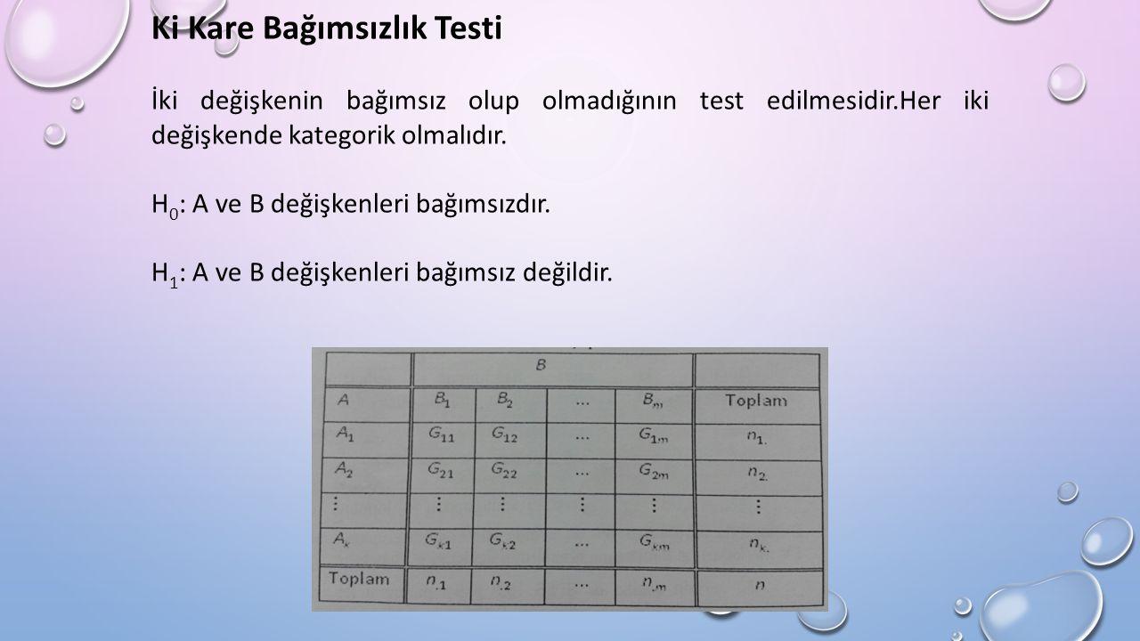 Ki Kare Bağımsızlık Testi İki değişkenin bağımsız olup olmadığının test edilmesidir.Her iki değişkende kategorik olmalıdır.