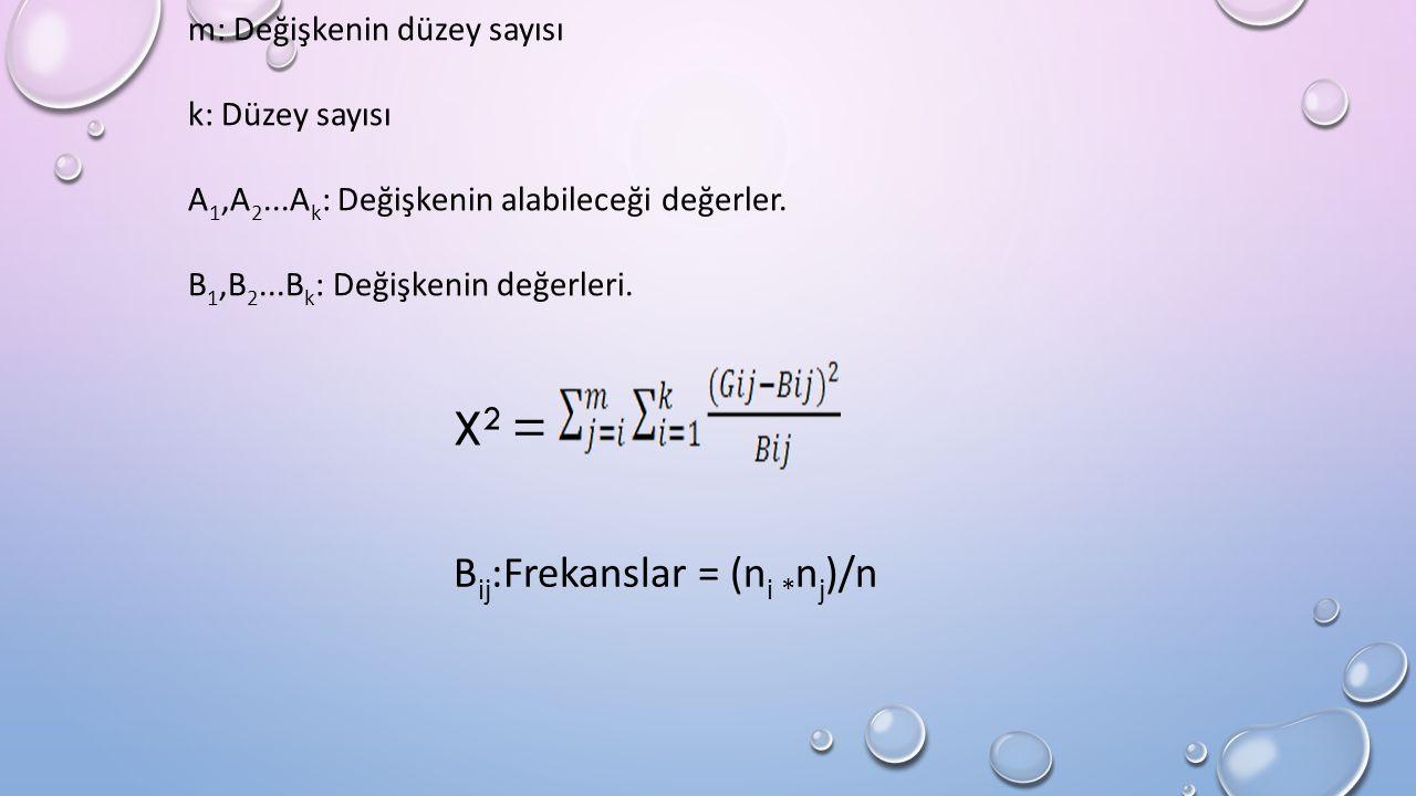 m: Değişkenin düzey sayısı k: Düzey sayısı A 1,A 2...A k : Değişkenin alabileceği değerler.