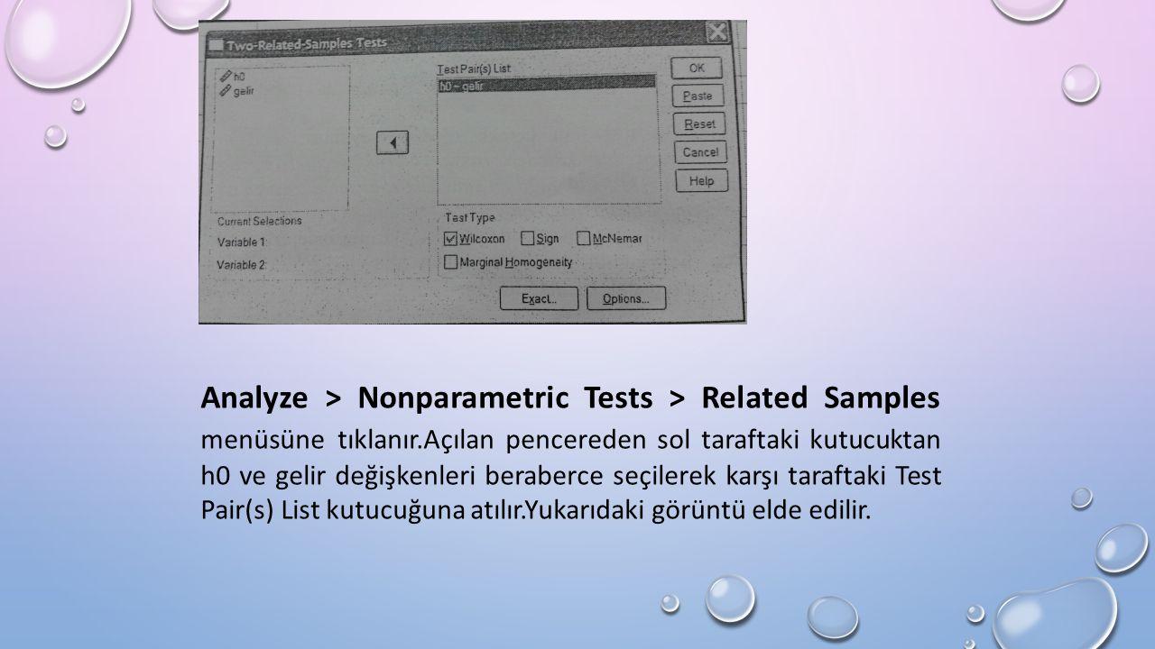 Analyze > Nonparametric Tests > Related Samples menüsüne tıklanır.Açılan pencereden sol taraftaki kutucuktan h0 ve gelir değişkenleri beraberce seçilerek karşı taraftaki Test Pair(s) List kutucuğuna atılır.Yukarıdaki görüntü elde edilir.