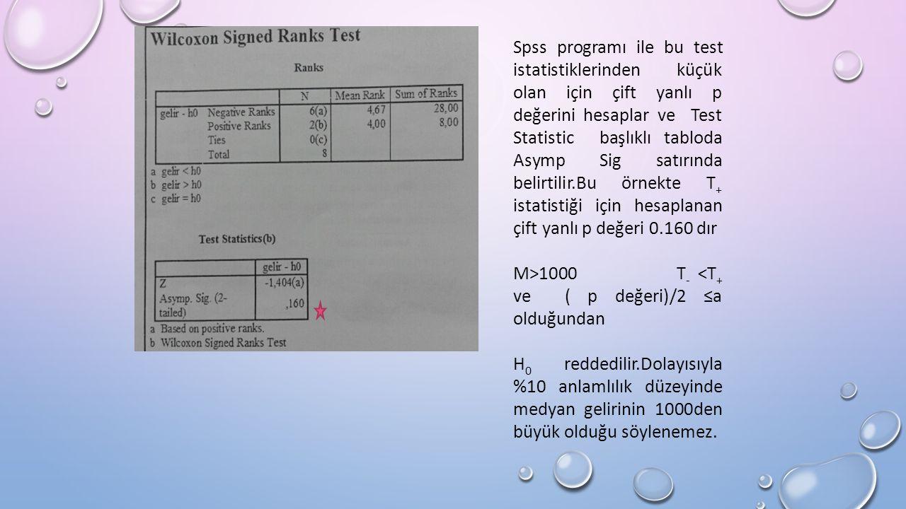 Spss programı ile bu test istatistiklerinden küçük olan için çift yanlı p değerini hesaplar ve Test Statistic başlıklı tabloda Asymp Sig satırında belirtilir.Bu örnekte T + istatistiği için hesaplanan çift yanlı p değeri 0.160 dır M>1000 T - <T + ve ( p değeri)/2 ≤a olduğundan H 0 reddedilir.Dolayısıyla %10 anlamlılık düzeyinde medyan gelirinin 1000den büyük olduğu söylenemez.