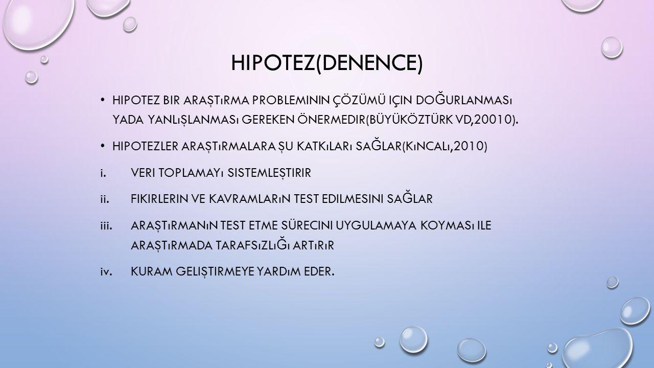 HIPOTEZ(DENENCE) HIPOTEZ BIR ARAŞTıRMA PROBLEMININ ÇÖZÜMÜ IÇIN DO Ğ URLANMASı YADA YANLıŞLANMASı GEREKEN ÖNERMEDIR(BÜYÜKÖZTÜRK VD,20010).
