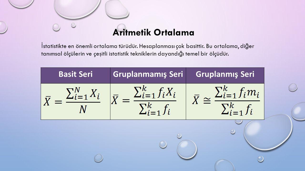 Basit SeriGruplanmamış SeriGruplanmış Seri Aritmetik Ortalama İ statistikte en önemli ortalama türüdür.