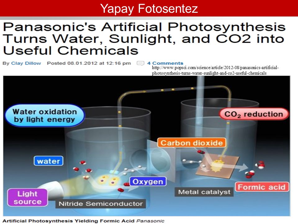 Yapay Fotosentez http://www.popsci.com/science/article/2012-08/panasonics-artificial- photosynthesis-turns-water-sunlight-and-co2-useful-chemicals