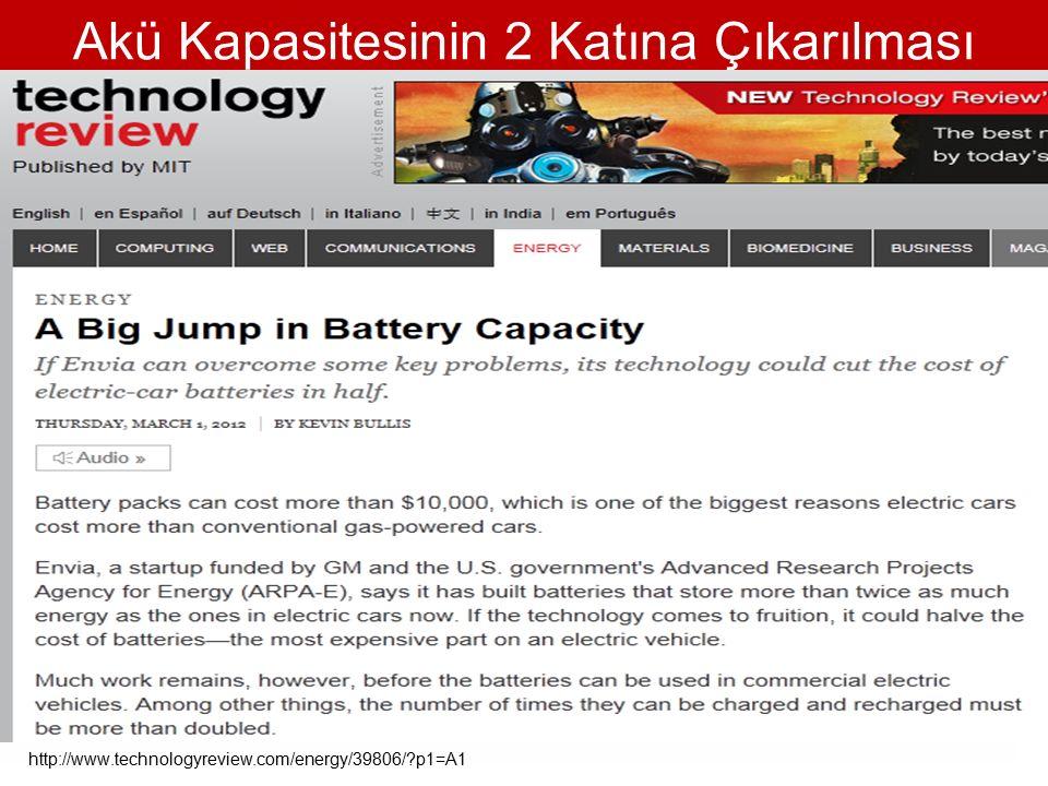 Akü Kapasitesinin 2 Katına Çıkarılması http://www.technologyreview.com/energy/39806/ p1=A1