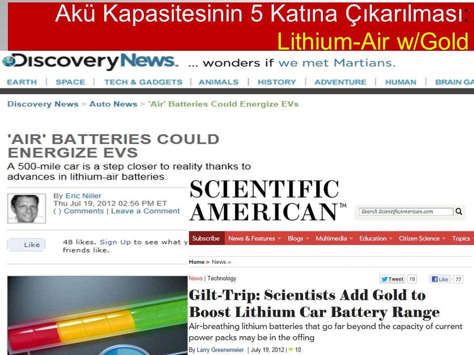 Akü Kapasitesinin 5 Katına Çıkarılması: Lithium-Air w/Gold