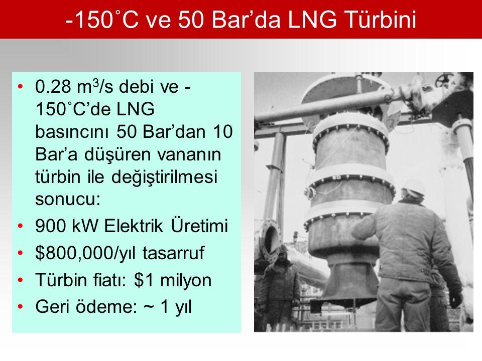 -150˚C ve 50 Bar'da LNG Türbini 0.28 m 3 /s debi ve - 150˚C'de LNG basıncını 50 Bar'dan 10 Bar'a düşüren vananın türbin ile değiştirilmesi sonucu: 900 kW Elektrik Üretimi $800,000/yıl tasarruf Türbin fiatı: $1 milyon Geri ödeme: ~ 1 yıl
