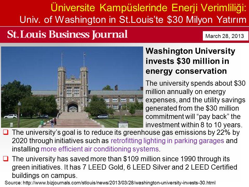 Üniversite Kampüslerinde Enerji Verimliliği: Univ.