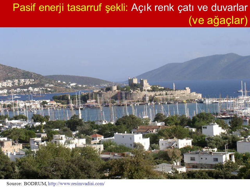 Source: BODRUM, http://www.resimvadisi.com/ Pasif enerji tasarruf şekli: Açık renk çatı ve duvarlar (ve ağaçlar)