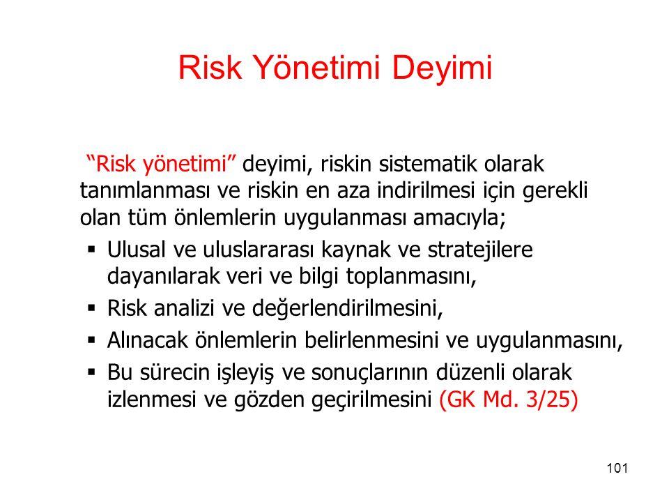100 Risk Deyimi Risk deyimi, Türkiye Gümrük Bölgesi ve diğer ülkeler arasında taşınan eşyanın giriş, çıkış, transit, nakil ve nihai kullanımına ve serbest dolaşımda bulunmayan eşyaya ilişkin olarak,  Ulusal ya da uluslararası düzeyde alınmış önlemlerin doğru bir şekilde uygulanmasını engelleyen,  Ülkenin mali çıkarlarını tehlikeye düşüren,  Ülkenin güvenlik ve emniyetine, kamu güvenliği ve kamu sağlığına, çevreye veya tüketicilere yönelik tehdit oluşturan, Bir olayın ortaya çıkma ihtimalini ifade eder.