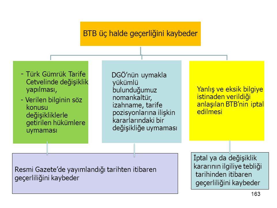162 Gümrük idaresi eşyanın gümrükten çekilmesi sırasında BTB sahibi kişiden gümrük işlemlerini tamamlarken sahip olduğu BTB'yi gümrük idaresine ibraz etmesini isteyebilir.