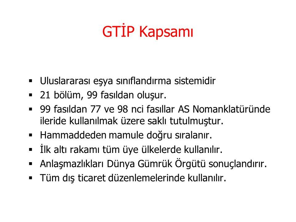 GTİP GTİP; Türk Tarife Cetvelinde 12 haneli Türk Gümrük Tarife İstatistik Pozisyonunun kısaltılmış halidir.