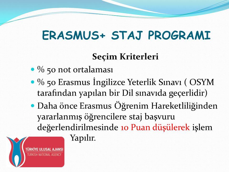 ERASMUS+ STAJ PROGRAMI Seçim Kriterleri % 50 not ortalaması % 50 Erasmus İngilizce Yeterlik Sınavı ( OSYM tarafından yapılan bir Dil sınavıda geçerlidir) Daha önce Erasmus Öğrenim Hareketliliğinden yararlanmış öğrencilere staj başvuru değerlendirilmesinde 10 Puan düşülerek işlem y Yapılır.
