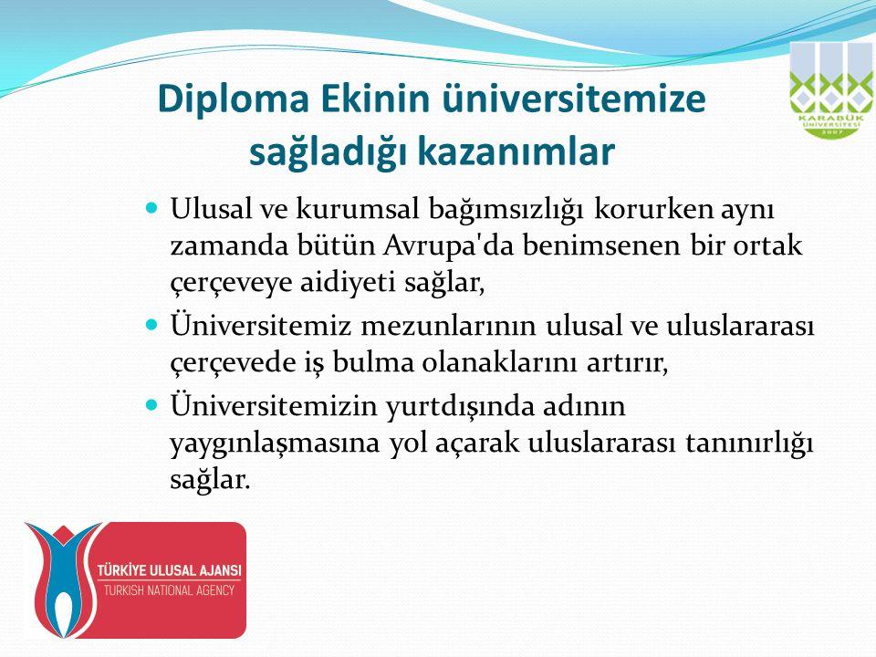 ERASMUS+ STAJ PROGRAMI Daha önce Erasmus Öğrenim Hareketliliğinden yararlanmış öğrencilere staj başvuru değerlendirilmesinde 10 Puan düşülerek işlem yapılır.