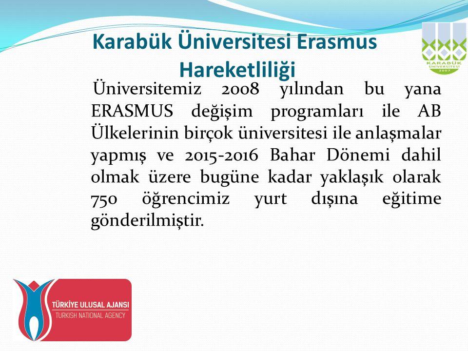 Üniversitemiz 2008 yılından bu yana ERASMUS değişim programları ile AB Ülkelerinin birçok üniversitesi ile anlaşmalar yapmış ve 2015-2016 Bahar Dönemi dahil olmak üzere bugüne kadar yaklaşık olarak 750 öğrencimiz yurt dışına eğitime gönderilmiştir.