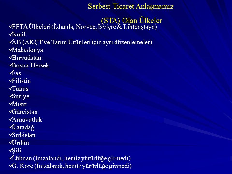 EFTA Ülkeleri (İzlanda, Norveç, İsviçre & Lihtenştayn) İsrail AB (AKÇT ve Tarım Ürünleri için ayrı düzenlemeler) Makedonya Hırvatistan Bosna-Hersek Fas Filistin Tunus Suriye Mısır Gürcistan Arnavutluk Karadağ Sırbistan Ürdün Şili Lübnan (İmzalandı, henüz yürürlüğe girmedi) G.