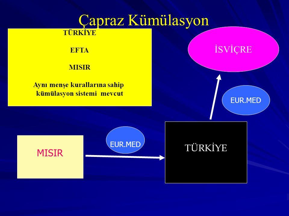 Çapraz Kümülasyon MISIR TÜRKİYE EUR.MED İSVİÇRE TÜRKİYE EFTA MISIR Aynı menşe kurallarına sahip kümülasyon sistemi mevcut