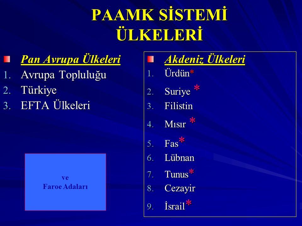 PAAMK SİSTEMİ ÜLKELERİ Pan Avrupa Ülkeleri 1.Avrupa Topluluğu 2.