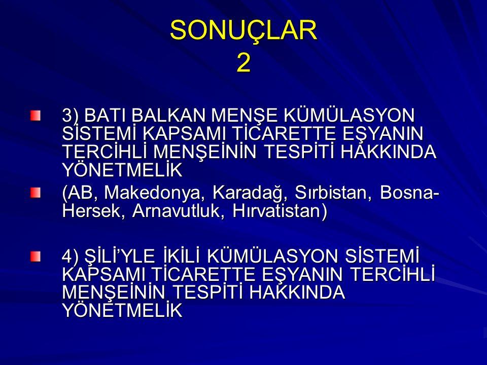 SONUÇLAR 2 3) BATI BALKAN MENŞE KÜMÜLASYON SİSTEMİ KAPSAMI TİCARETTE EŞYANIN TERCİHLİ MENŞEİNİN TESPİTİ HAKKINDA YÖNETMELİK (AB, Makedonya, Karadağ, Sırbistan, Bosna- Hersek, Arnavutluk, Hırvatistan) 4) ŞİLİ'YLE İKİLİ KÜMÜLASYON SİSTEMİ KAPSAMI TİCARETTE EŞYANIN TERCİHLİ MENŞEİNİN TESPİTİ HAKKINDA YÖNETMELİK