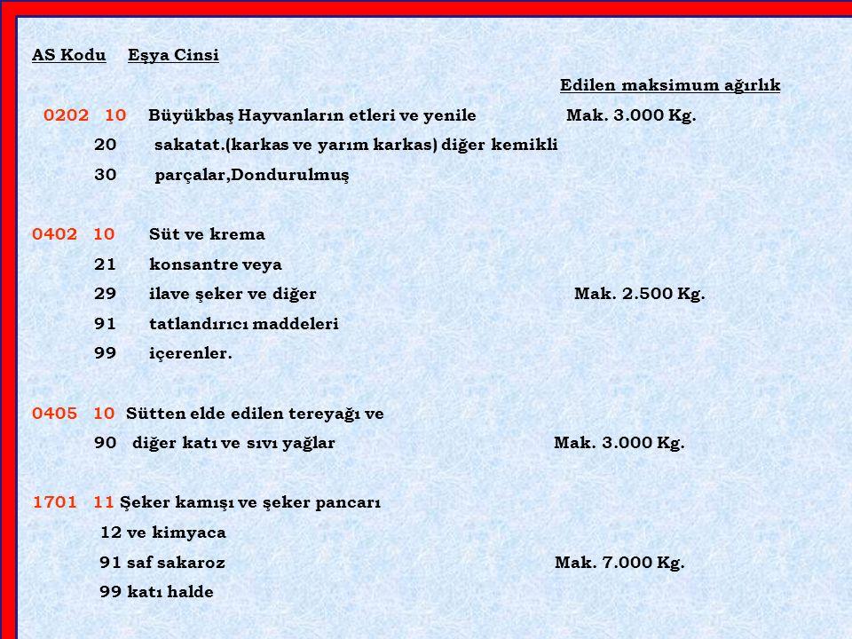 Harmonize Sistem Kodu (HS CODE)AÇIKLAMA 01.01.2008 tarihi itibari ile beli miktarda 0202 – 10 Büyükbaş hayvanların etleri ve yenilen sakatat 0202 – 20 (karkas ve yarım Karkas) Diğer kemikli parçalar 0202 – 30Dondurulmuş 0402 – 10Süt ve Krema, 0402 – 21Konsantre veya 0402 – 29ilave Şeker 0402 – 91ve diğer tatlandırıcı 0402 – 99maddeleri içerenler 0405 – 10Sütten elde edilen tereyağı 0405 – 90ve diğer katı ve sıvı yağlar Ex 0803 – 00 Taze muz, fidesi dahil, plantainler* hariç 1701 – 11Şeker Kamışı ve şeker pancarı 1701 – 12ve kimyaca 1701 – 91saf sakaroz 1701 – 99katı halde Tütün ve alkol türevi maddelerin TIR Karnesi altında tüm taraf ülkelerde taşınması halen yasaktır.