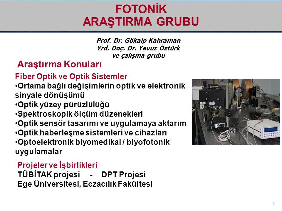 http://electronics.ege.edu.tr Elektrik-Elektronik Mühendisliği Bölümü Prof. Dr. Gökalp Kahraman Yrd. Doç. Dr. Yavuz Öztürk ve çalışma grubu FOTONİK AR