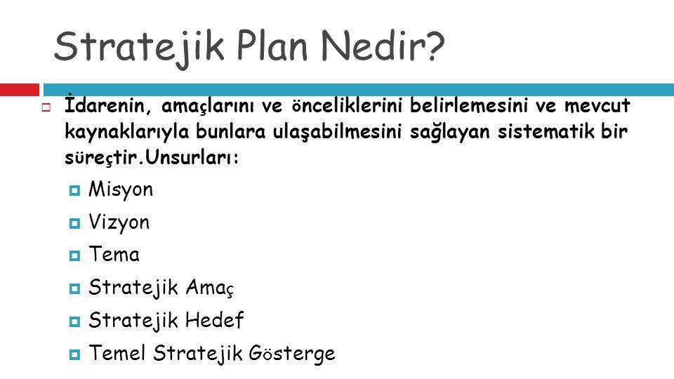 Stratejik Plan Nedir?  İdarenin, ama ç larını ve ö nceliklerini belirlemesini ve mevcut kaynaklarıyla bunlara ulaşabilmesini sağlayan sistematik bir