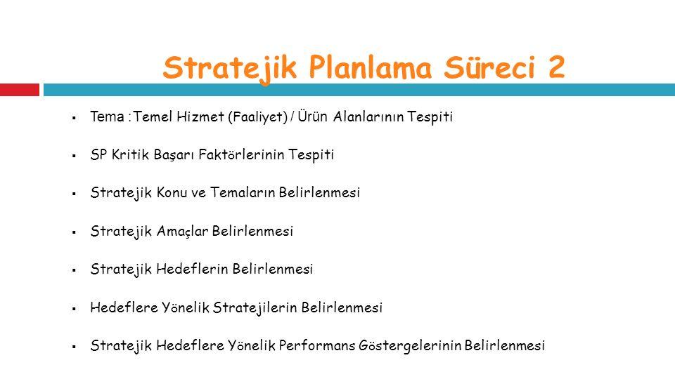  Tema : Temel Hizmet (Faaliyet) / Ürün Alanlarının Tespiti  SP Kritik Başarı Fakt ö rlerinin Tespiti  Stratejik Konu ve Temaların Belirlenmesi  Stratejik Ama ç lar Belirlenmesi  Stratejik Hedeflerin Belirlenmesi  Hedeflere Y ö nelik Stratejilerin Belirlenmesi  Stratejik Hedeflere Y ö nelik Performans G ö stergelerinin Belirlenmesi Stratejik Planlama Süreci 2