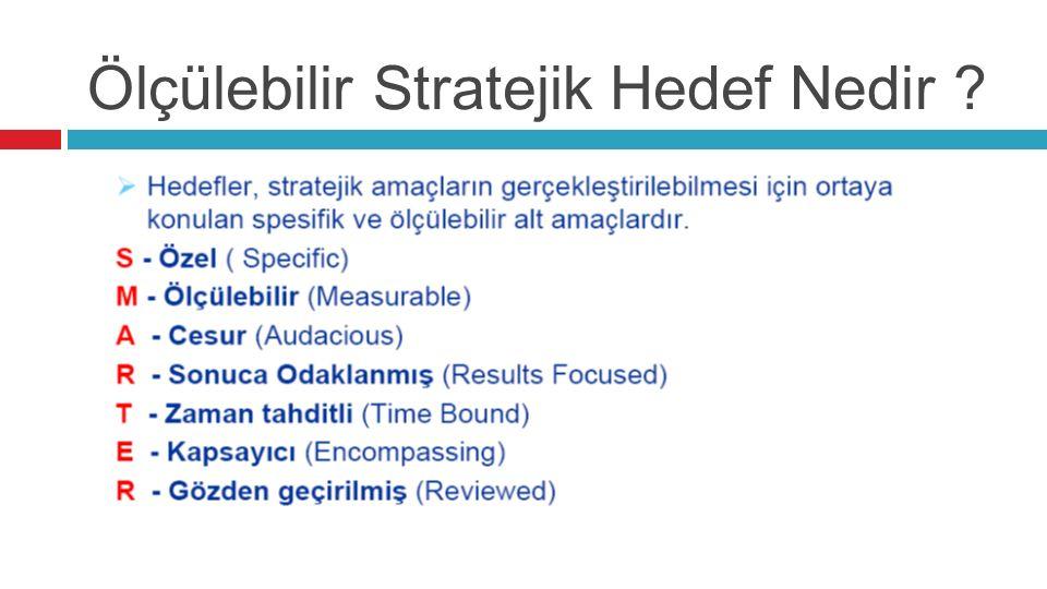 Ölçülebilir Stratejik Hedef Nedir ?