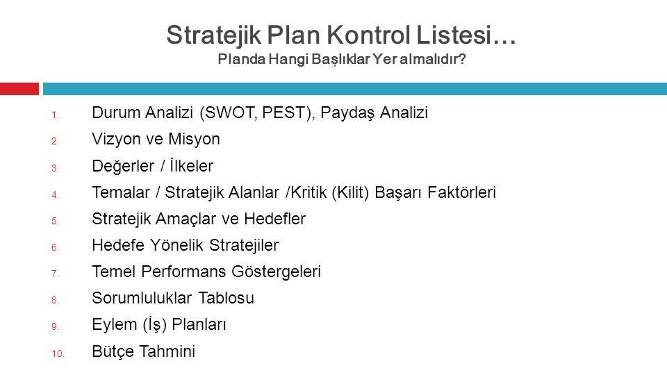 Stratejik Plan Kontrol Listesi… Planda Hangi Başlıklar Yer almalıdır? 1. Durum Analizi (SWOT, PEST), Paydaş Analizi 2. Vizyon ve Misyon 3. Değerler /