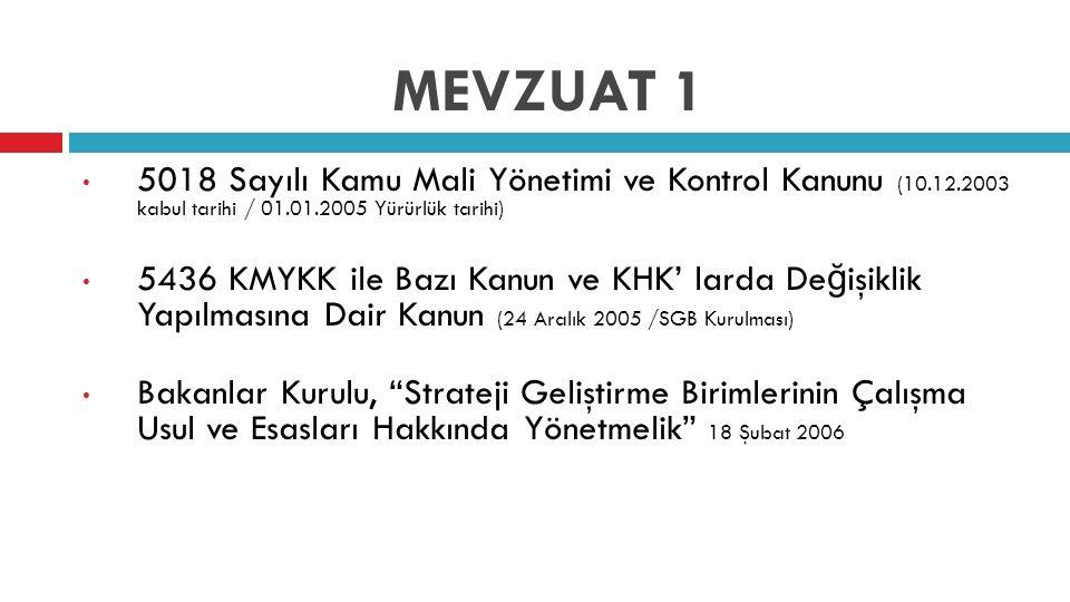 MEVZUAT 1 5018 Sayılı Kamu Mali Yönetimi ve Kontrol Kanunu (10.12.2003 kabul tarihi / 01.01.2005 Yürürlük tarihi) 5436 KMYKK ile Bazı Kanun ve KHK' la
