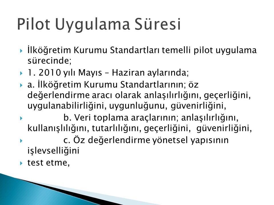  İlköğretim Kurumu Standartları temelli pilot uygulama sürecinde;  1. 2010 yılı Mayıs – Haziran aylarında;  a. İlköğretim Kurumu Standartlarının; ö