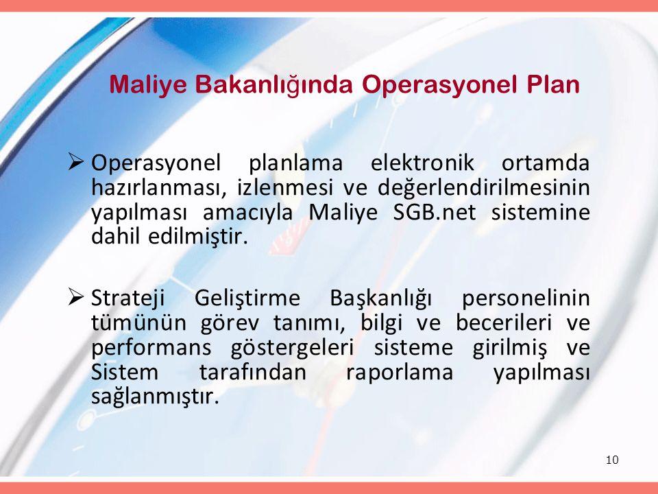 10  Operasyonel planlama elektronik ortamda hazırlanması, izlenmesi ve değerlendirilmesinin yapılması amacıyla Maliye SGB.net sistemine dahil edilmiş