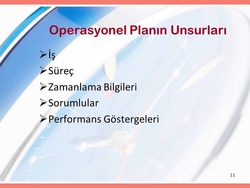 11 Operasyonel Planın Unsurları  İş  Süreç  Zamanlama Bilgileri  Sorumlular  Performans Göstergeleri