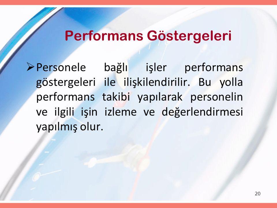 20 Performans Göstergeleri  Personele bağlı işler performans göstergeleri ile ilişkilendirilir. Bu yolla performans takibi yapılarak personelin ve il