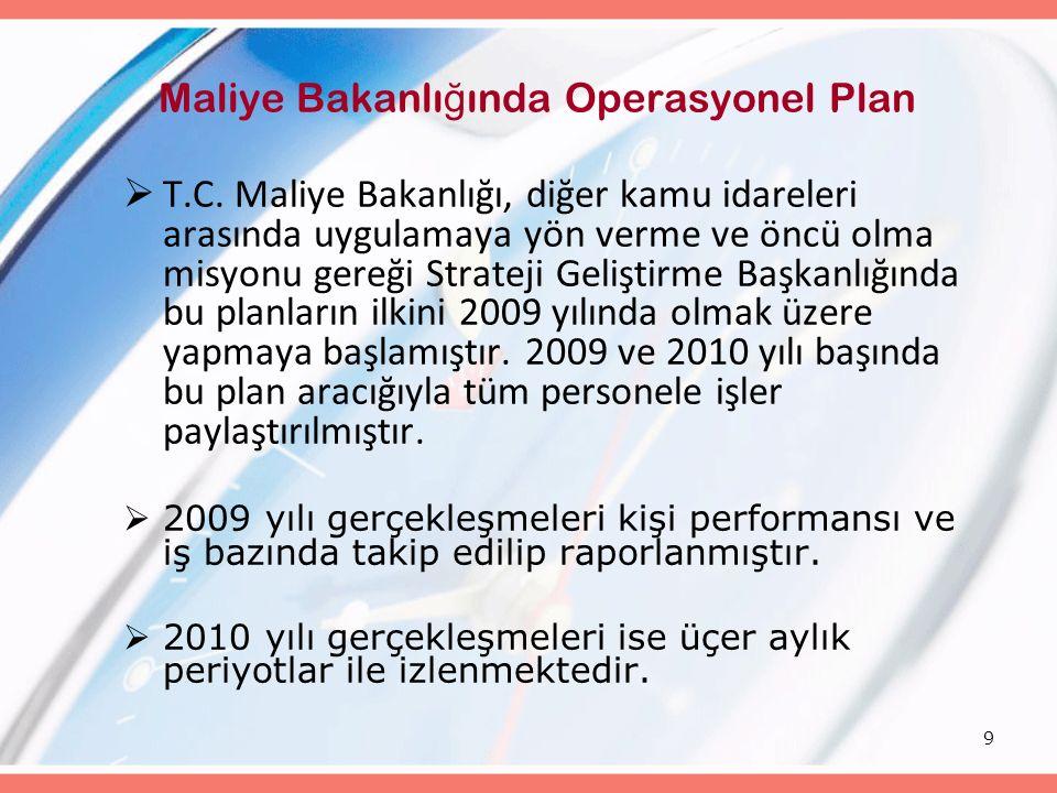 9 Maliye Bakanlı ğ ında Operasyonel Plan  T.C. Maliye Bakanlığı, diğer kamu idareleri arasında uygulamaya yön verme ve öncü olma misyonu gereği Strat