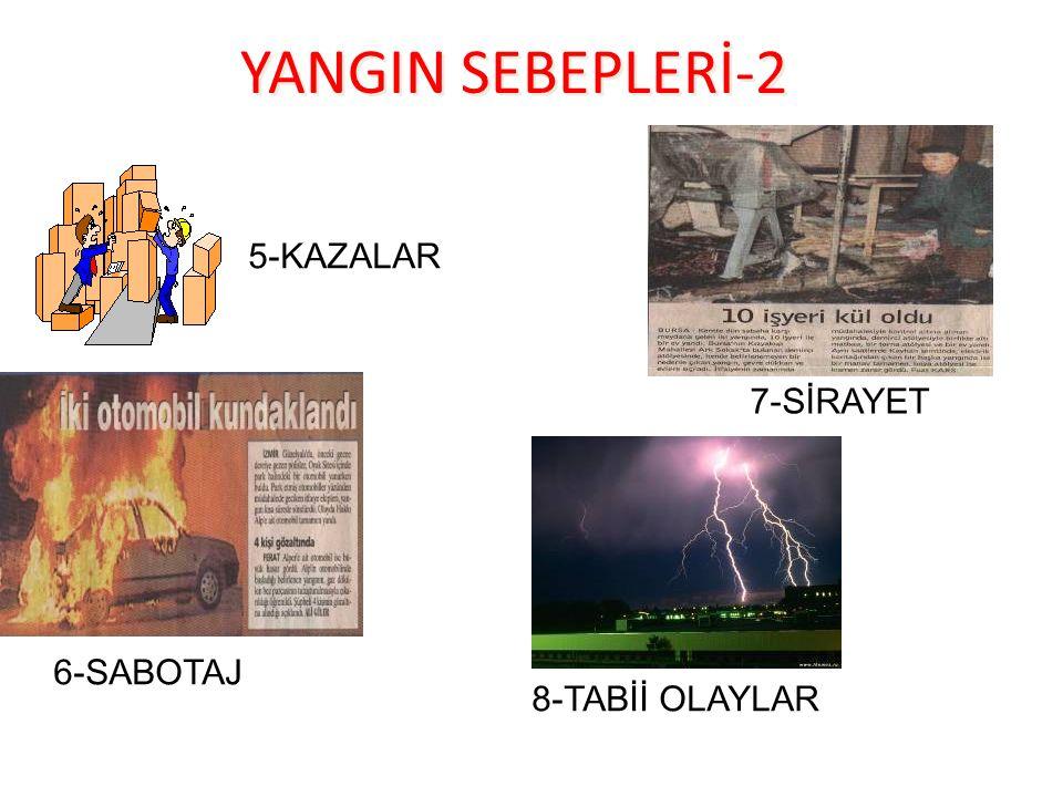 YANGIN SEBEPLERİ-1 1-İHMAL 2-TEDBİRSİZLİK 3-EMİR VE TALİMATLARA AYKIRI HAREKET 4-BİLGİSİZLİK