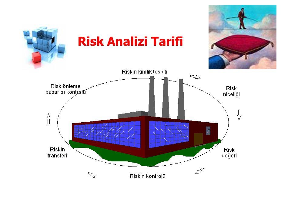 İKM-02 4-Acil Durumlarda Risk Analizleri Nasıl Yürütülmektedir.