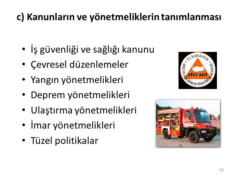 b) Dış gruplar ile bulaşma Sivil acil durum yönetim ofisleri Yerel yönetim ofisleri Yerel acil durum planlama komisyonu İtfaiye merkezi Polis departmanı Acil durum tıbbi müdahale organizasyonları Kızılay Devlet Meteoroloji Kurumu Bayındırlık hizmetleri Telefon şirketleri Türkiye elektrik kurumu Komşu iş yerleri 54 Resmi kurumlar, sivil toplum örgütleri ve kamu hizmetleri ile bir araya gelme.