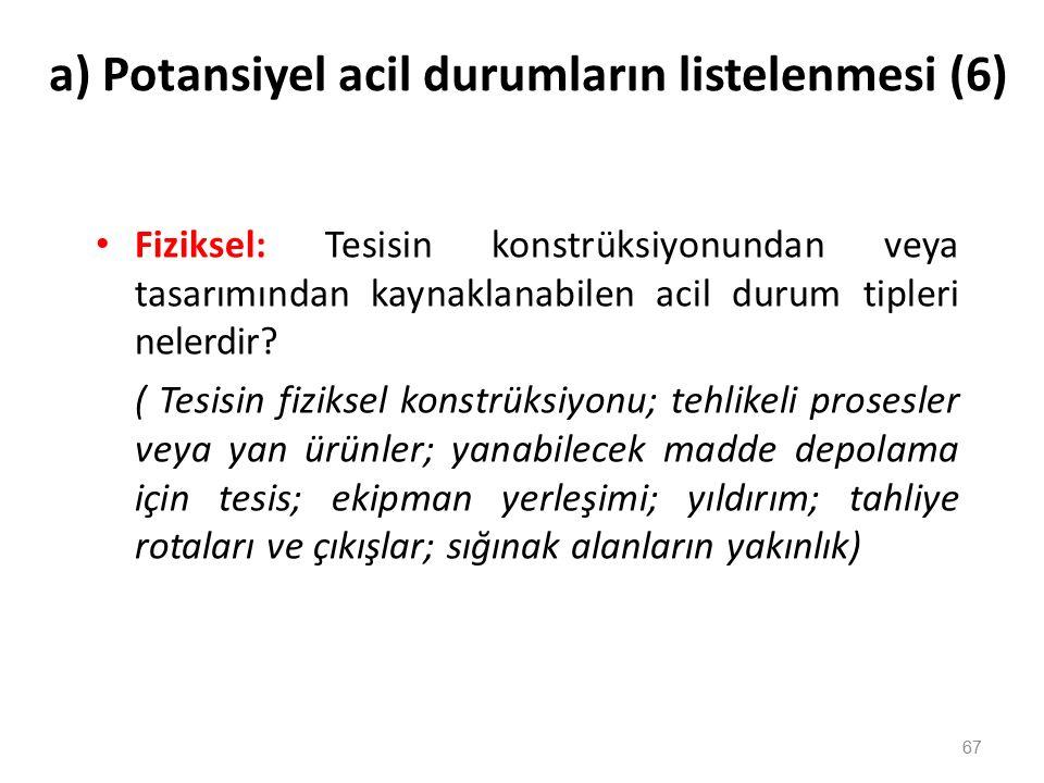 a) Potansiyel acil durumların listelenmesi (5) İnsan Hataları: Çalışan hatalarından kaynaklanabilen acil durumlar nelerdir.